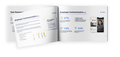 yoobic-customer-survey-2020-image